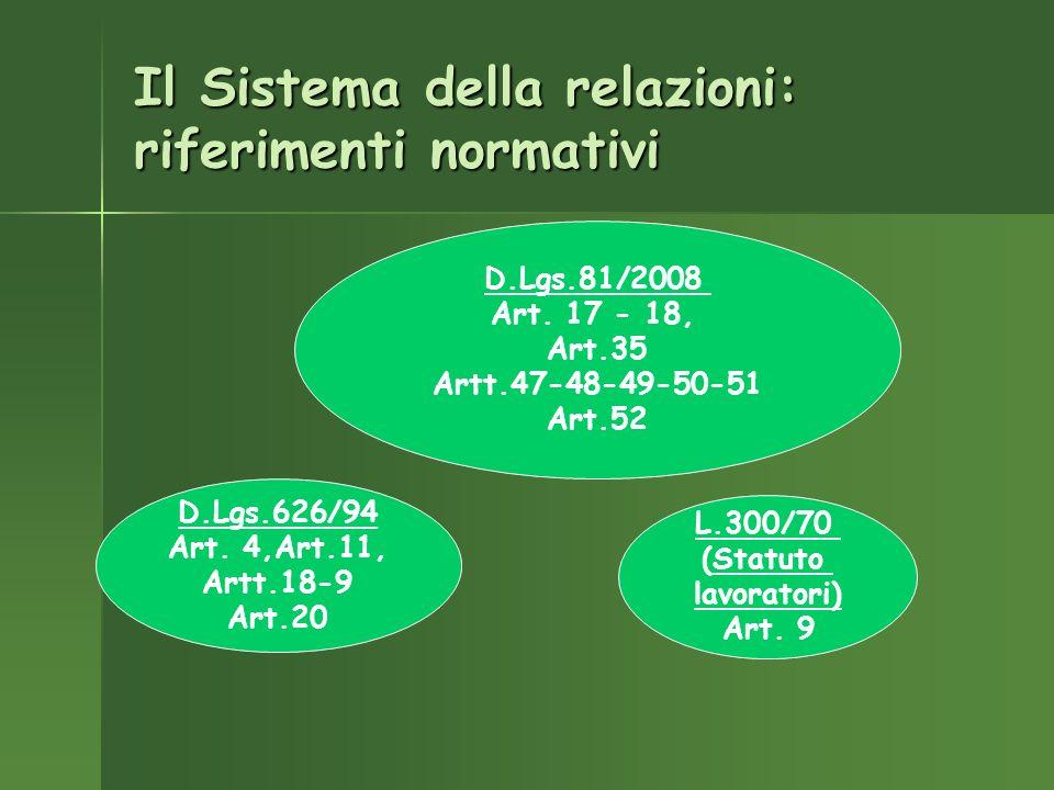 Il Sistema della relazioni: riferimenti normativi D.Lgs.81/2008 Art.