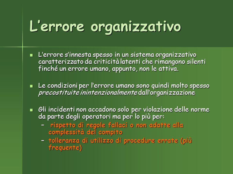 Lerrore organizzativo Lerrore sinnesta spesso in un sistema organizzativo caratterizzato da criticità latenti che rimangono silenti finché un errore umano, appunto, non le attiva.