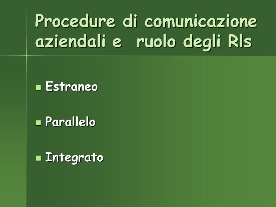 Procedure di comunicazione aziendali e ruolo degli Rls Estraneo Estraneo Parallelo Parallelo Integrato Integrato