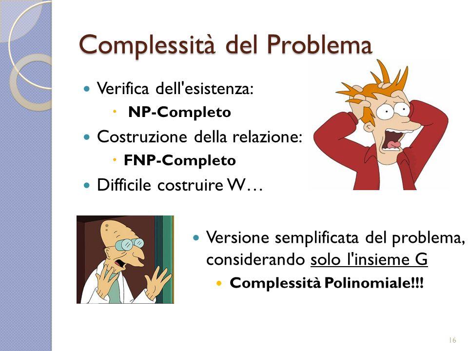 Complessità del Problema Verifica dell esistenza: NP-Completo Costruzione della relazione: FNP-Completo Difficile costruire W… Versione semplificata del problema, considerando solo l insieme G Complessità Polinomiale!!.