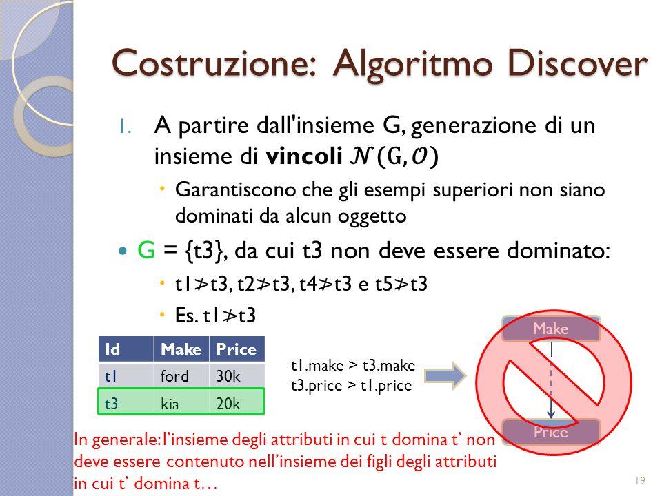 Costruzione: Algoritmo Discover 1.