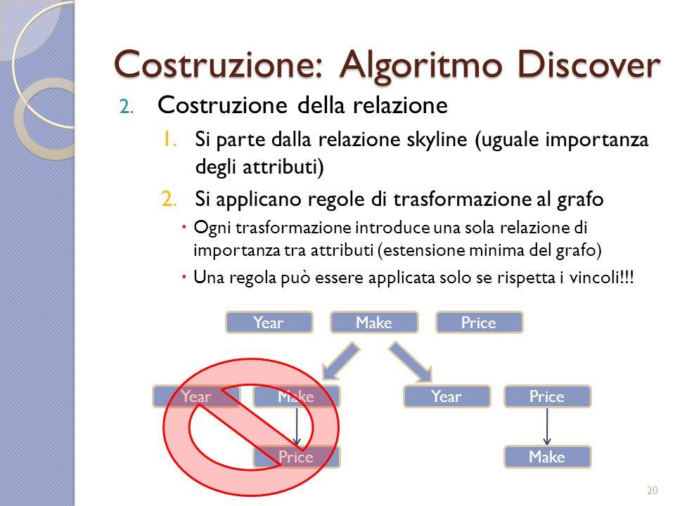 2. Costruzione della relazione 1.Si parte dalla relazione skyline (uguale importanza degli attributi) 2.Si applicano regole di trasformazione al grafo