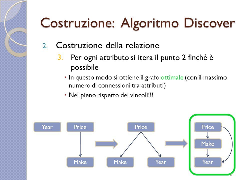 2. Costruzione della relazione 3.Per ogni attributo si itera il punto 2 finché è possibile In questo modo si ottiene il grafo ottimale (con il massimo