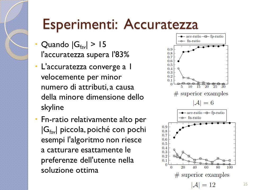 Esperimenti: Accuratezza Quando |G fav | > 15 l accuratezza supera l 83% L accuratezza converge a 1 velocemente per minor numero di attributi, a causa della minore dimensione dello skyline Fn-ratio relativamente alto per |G fav | piccola, poiché con pochi esempi l algoritmo non riesce a catturare esattamente le preferenze dell utente nella soluzione ottima 25