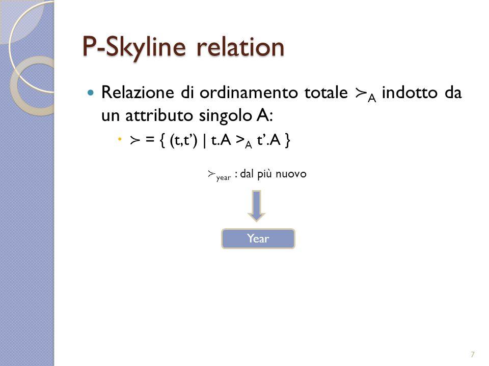 P-Skyline relation Relazione di ordinamento totale A indotto da un attributo singolo A: = { (t,t) | t.A > A t.A } Year year : dal più nuovo 7