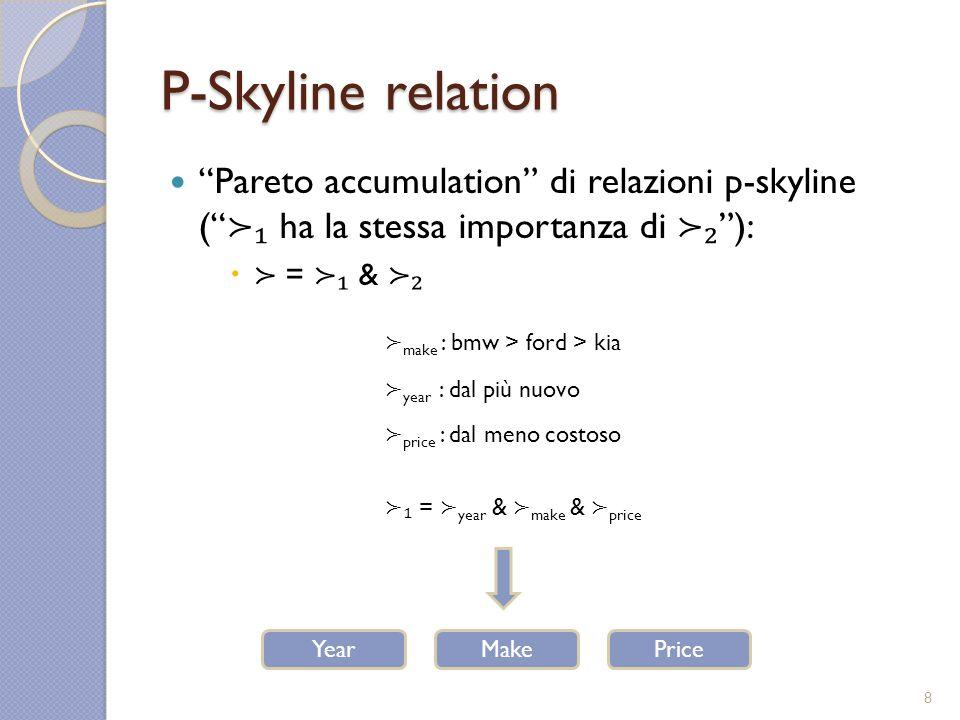 P-Skyline relation Pareto accumulation di relazioni p-skyline ( ha la stessa importanza di ): = & make : bmw > ford > kia year : dal più nuovo price : dal meno costoso YearPriceMake = year & make & price 8