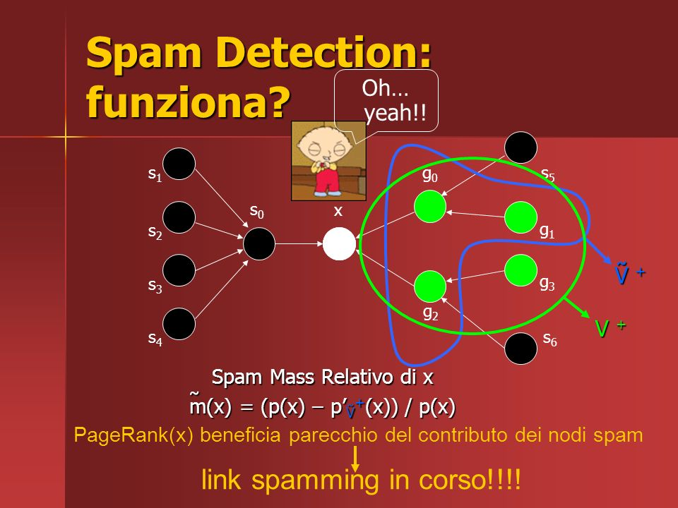 Spam Detection Algorithm Procedimento: 1.