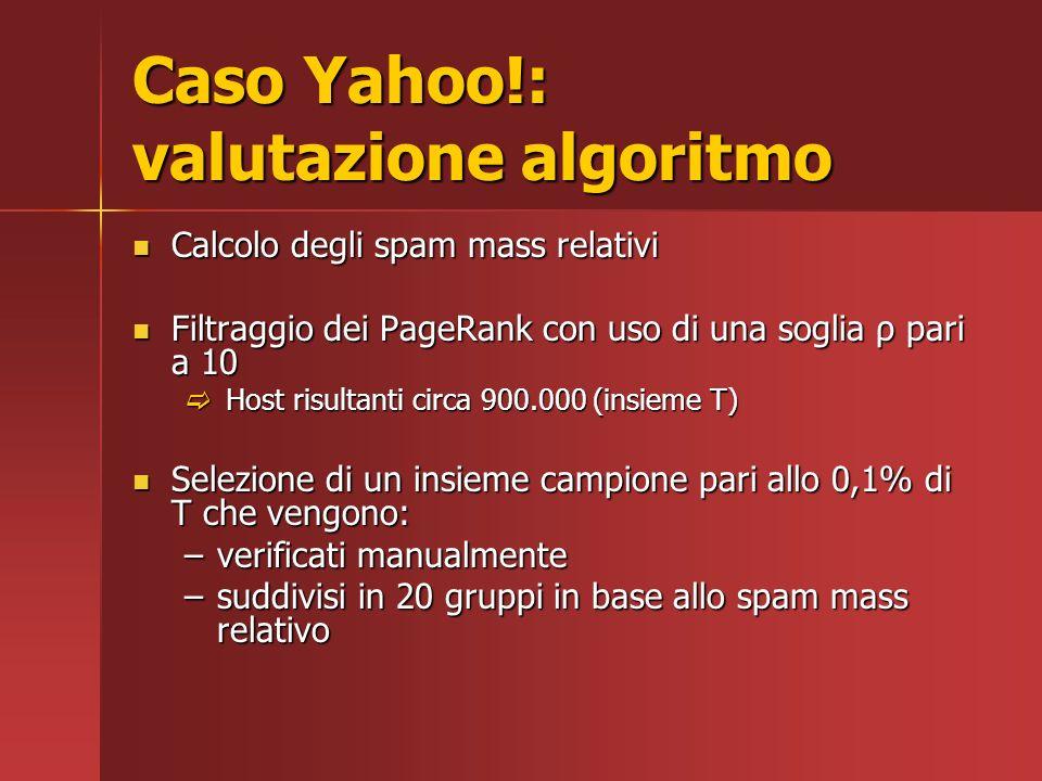 Caso Yahoo. Considerati 73,3 milioni di host distinti estrapolati dagli indici di Yahoo.