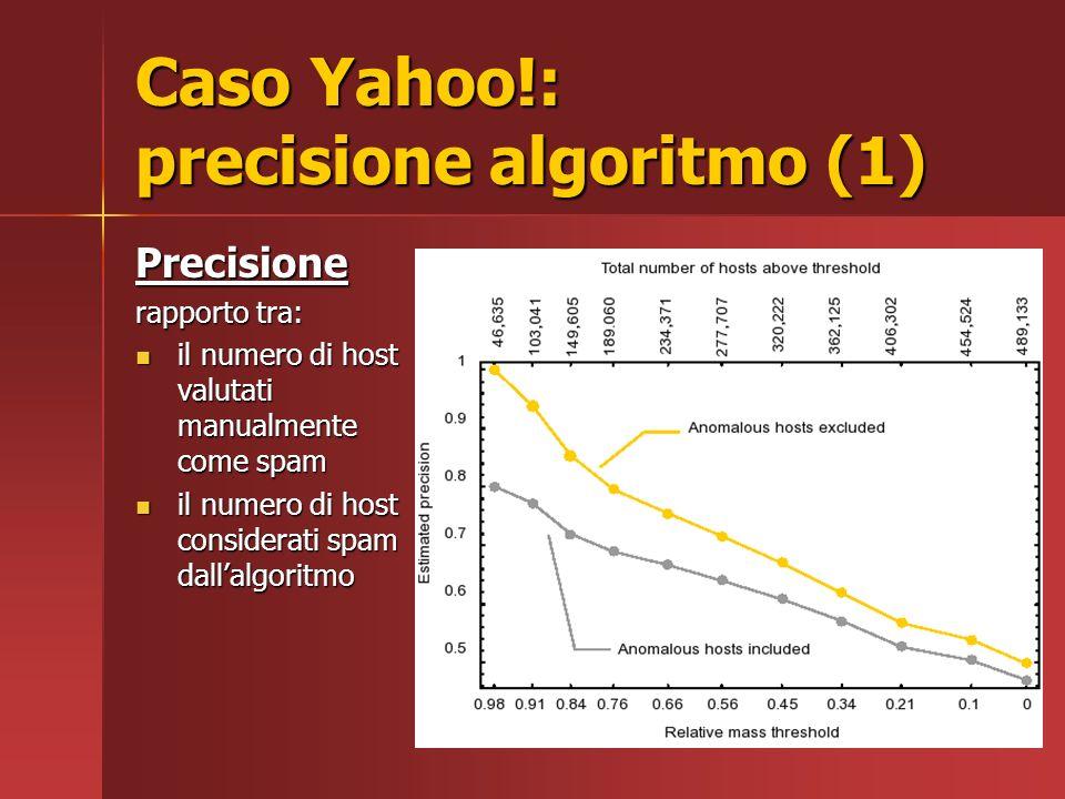 Caso Yahoo!: composizione campione