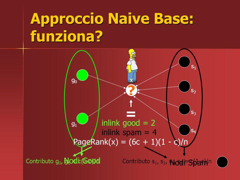 Approccio Naive Base: funziona.Nodi Spam .