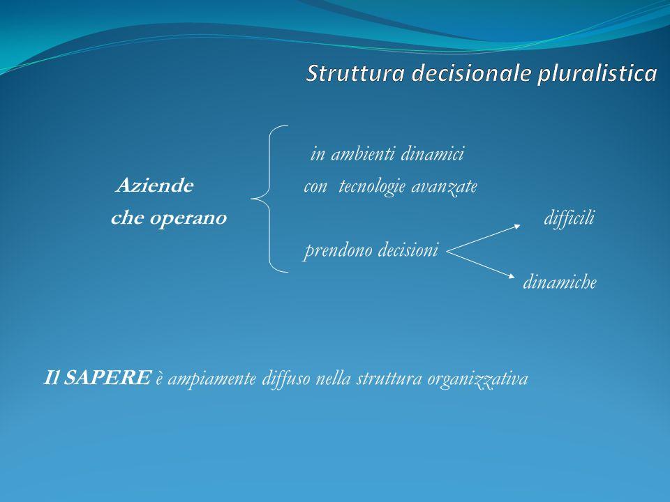 in ambienti dinamici Aziende con tecnologie avanzate che operano difficili prendono decisioni dinamiche Il SAPERE è ampiamente diffuso nella struttura organizzativa