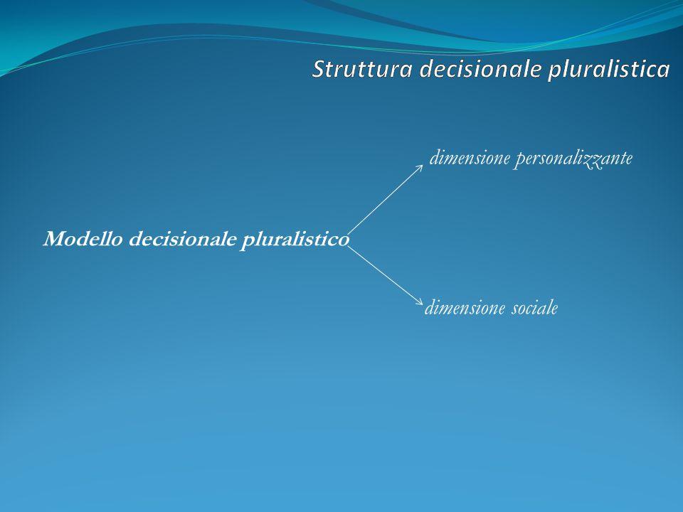 dimensione personalizzante Modello decisionale pluralistico dimensione sociale