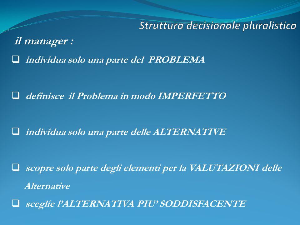 il manager : individua solo una parte del PROBLEMA definisce il Problema in modo IMPERFETTO individua solo una parte delle ALTERNATIVE scopre solo parte degli elementi per la VALUTAZIONI delle Alternative sceglie lALTERNATIVA PIU SODDISFACENTE