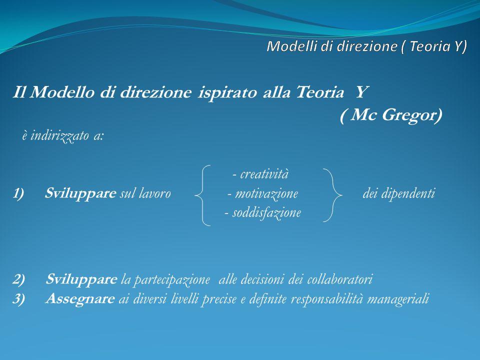 Il Modello di direzione ispirato alla Teoria Y ( Mc Gregor) è indirizzato a: - creatività 1) Sviluppare sul lavoro - motivazione dei dipendenti - soddisfazione 2) Sviluppare la partecipazione alle decisioni dei collaboratori 3) Assegnare ai diversi livelli precise e definite responsabilità manageriali
