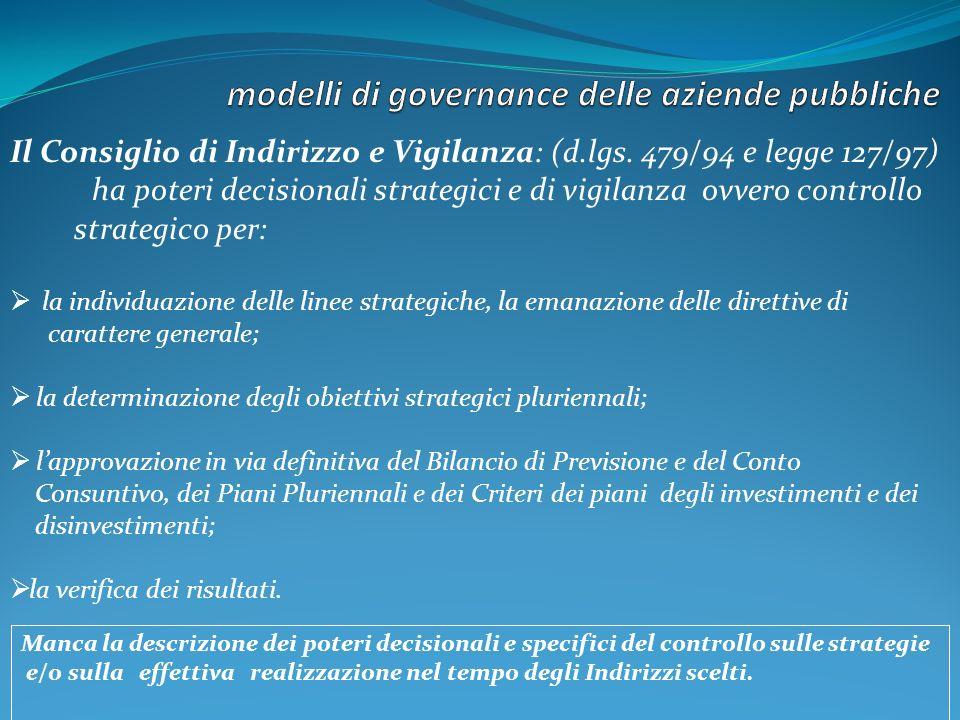 Il Consiglio di Indirizzo e Vigilanza: (d.lgs.