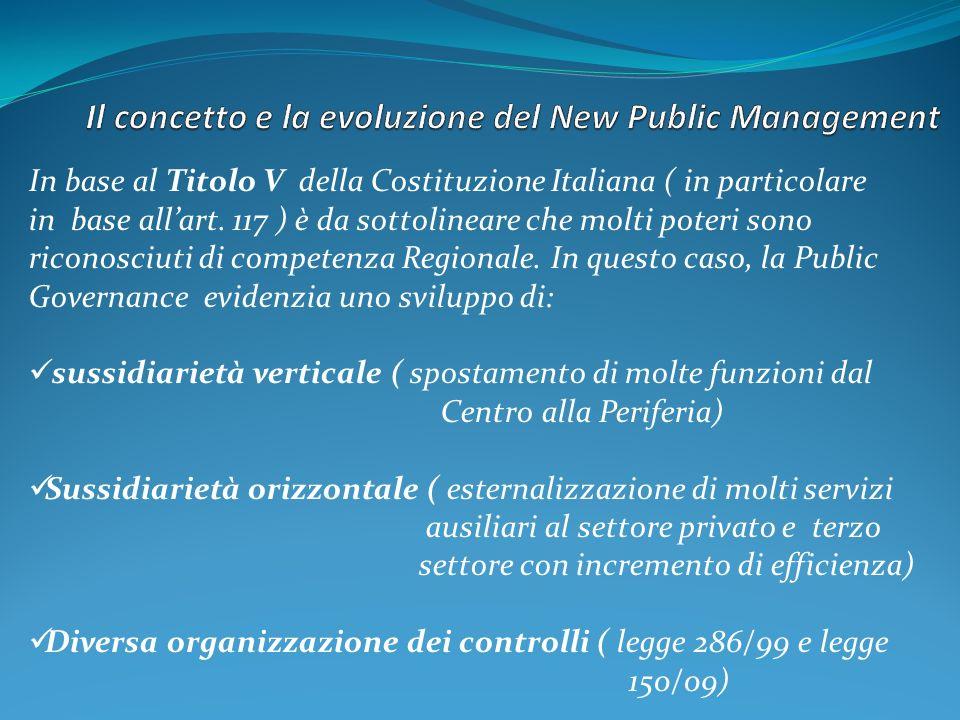 In base al Titolo V della Costituzione Italiana ( in particolare in base allart.