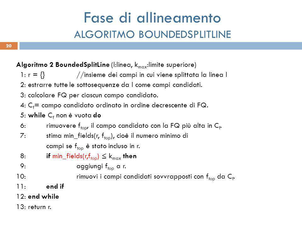 20 Algoritmo 2 BoundedSplitLine (l:linea, k max :limite superiore) 1: r = {} //insieme dei campi in cui viene splittata la linea l 2: estrarre tutte le sottosequenze da l come campi candidati.