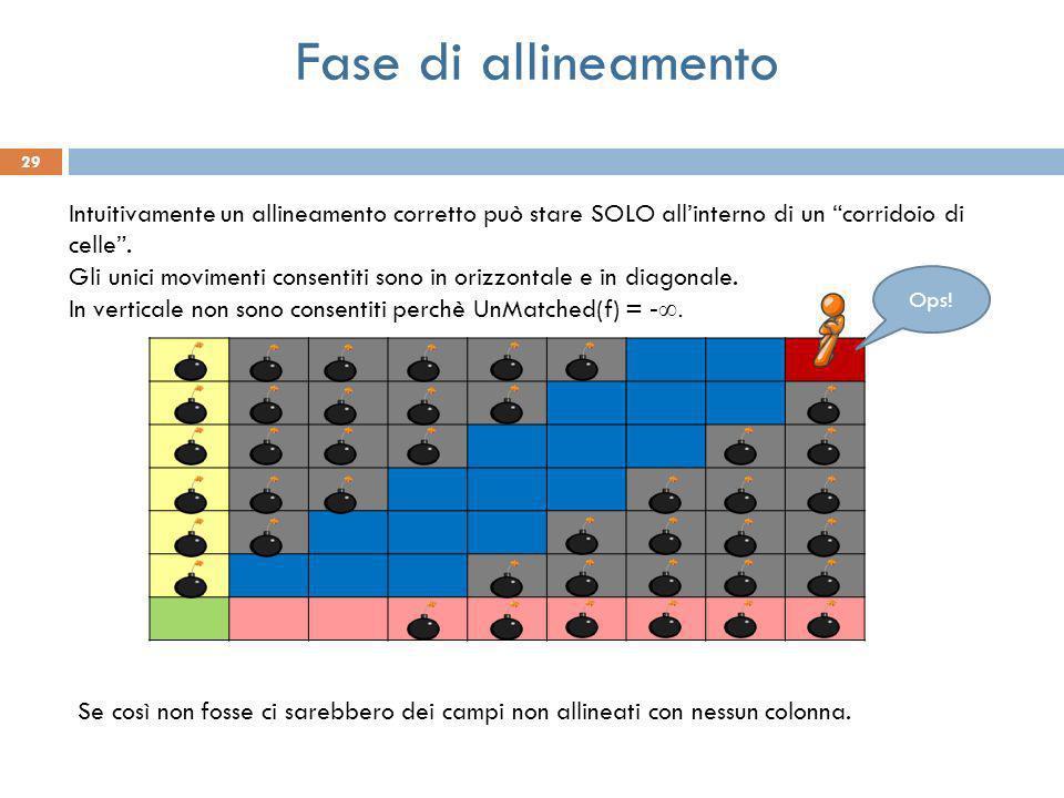 29 Fase di allineamento Intuitivamente un allineamento corretto può stare SOLO allinterno di un corridoio di celle. Gli unici movimenti consentiti son