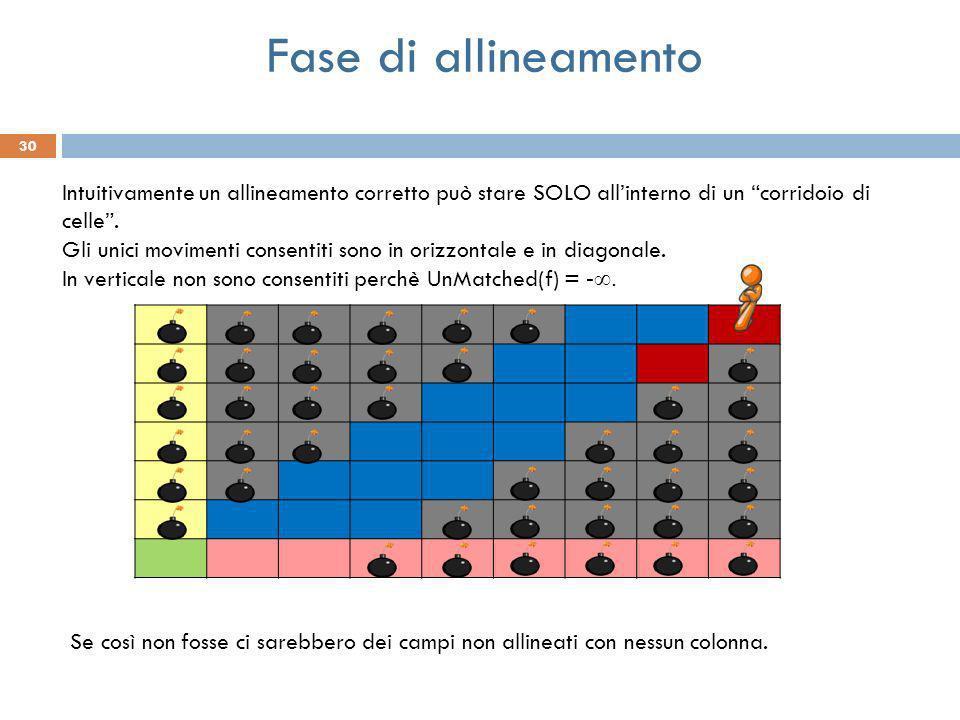30 Fase di allineamento Se così non fosse ci sarebbero dei campi non allineati con nessun colonna. Intuitivamente un allineamento corretto può stare S