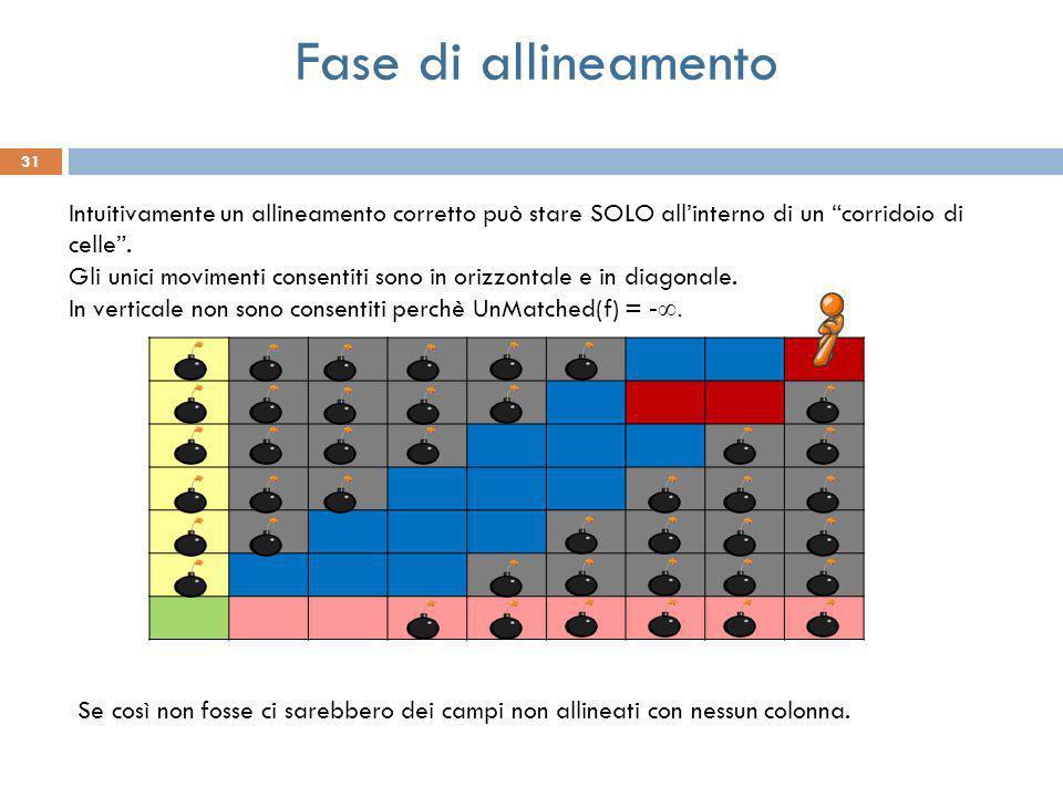 31 Fase di allineamento Se così non fosse ci sarebbero dei campi non allineati con nessun colonna.