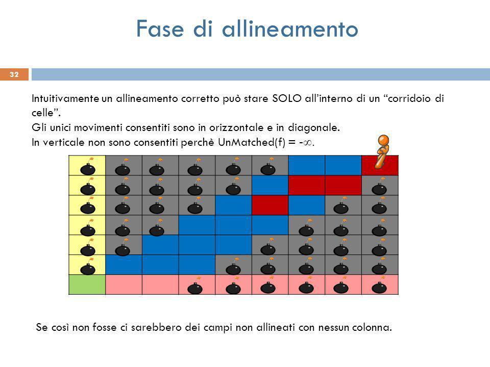 32 Fase di allineamento Se così non fosse ci sarebbero dei campi non allineati con nessun colonna.