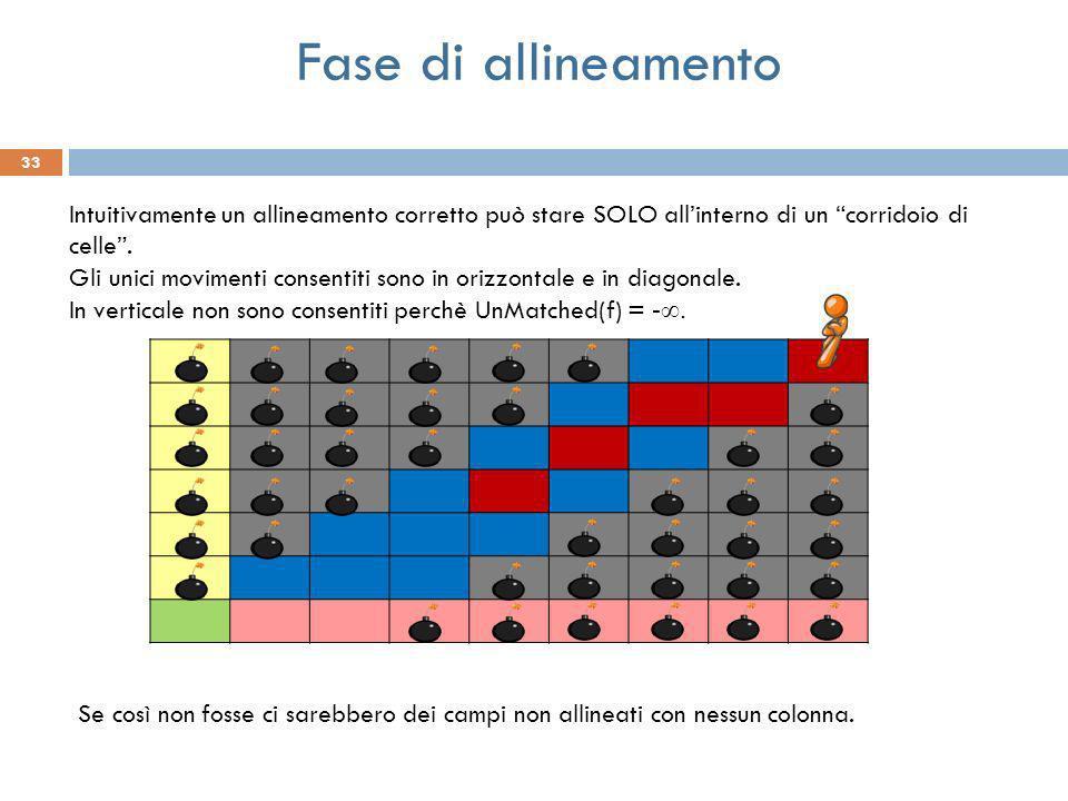 33 Fase di allineamento Se così non fosse ci sarebbero dei campi non allineati con nessun colonna.