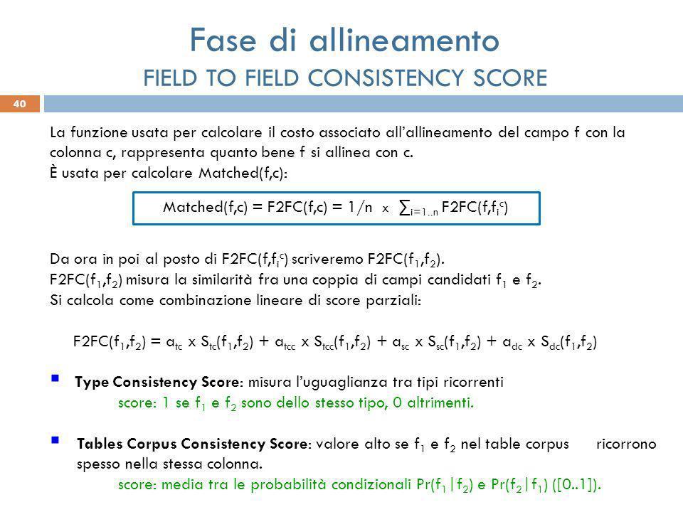 40 Matched(f,c) = F2FC(f,c) = 1/n x i=1..n F2FC(f,f i c ) Fase di allineamento FIELD TO FIELD CONSISTENCY SCORE La funzione usata per calcolare il costo associato allallineamento del campo f con la colonna c, rappresenta quanto bene f si allinea con c.