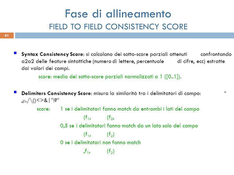 41 Syntax Consistency Score: si calcolano dei sotto-score parziali ottenuti confrontando a2a2 delle feature sintattiche (numero di lettere, percentuale di cifre, ecc) estratte dai valori dei campi.