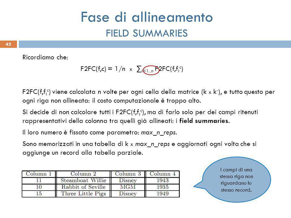 42 Fase di allineamento FIELD SUMMARIES Ricordiamo che: F2FC(f,c) = 1/n x i=1..n F2FC(f,f i c ) F2FC(f,f i c ) viene calcolata n volte per ogni cella della matrice (k x k - ), e tutto questo per ogni riga non allineata: il costo computazionale è troppo alto.