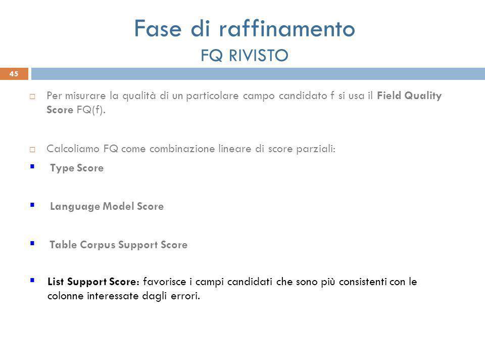45 Per misurare la qualità di un particolare campo candidato f si usa il Field Quality Score FQ(f). Calcoliamo FQ come combinazione lineare di score p