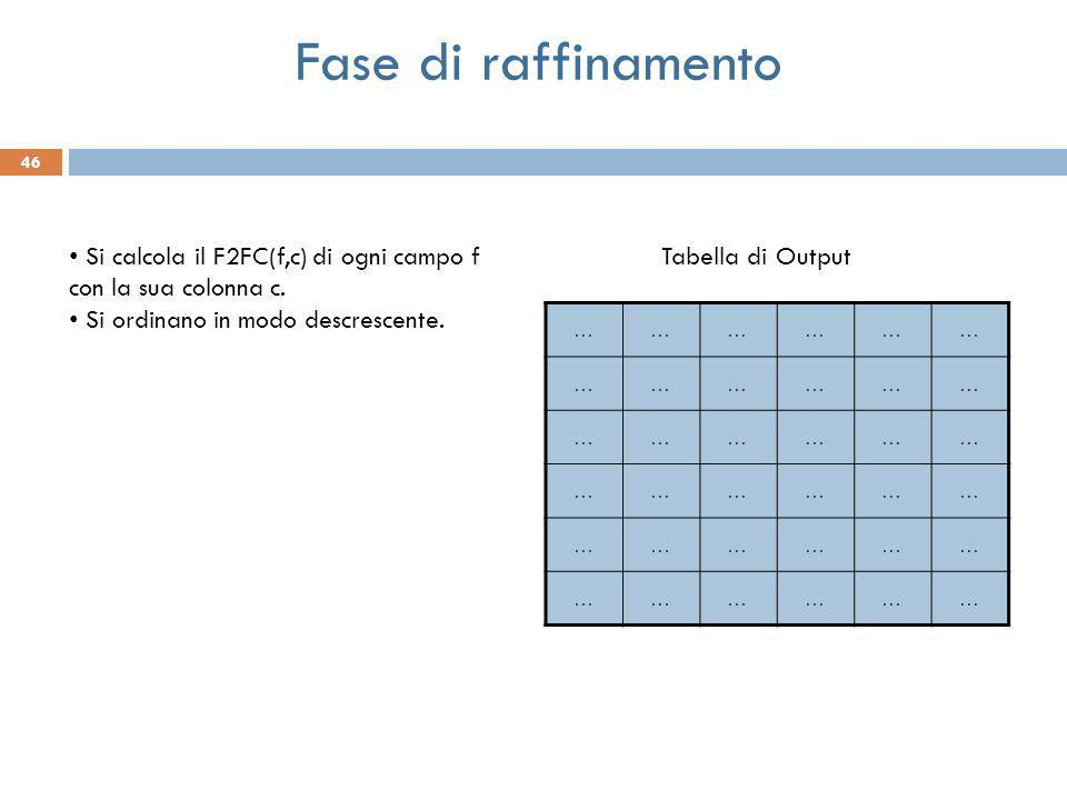 46 ……………… ……………… ……………… ……………… ……………… ……………… Fase di raffinamento Tabella di Output Si calcola il F2FC(f,c) di ogni campo f con la sua colonna c.