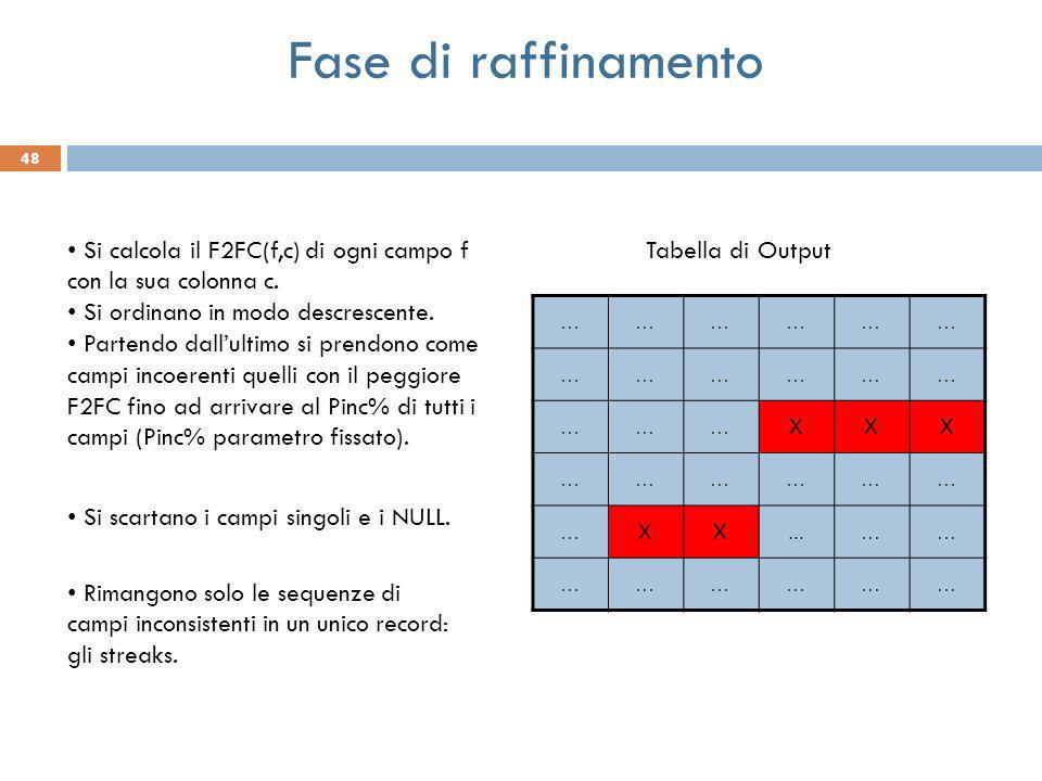 48 ……………… ……………… ………XXX ……………… …XX...…… ……………… Fase di raffinamento Tabella di Output Si calcola il F2FC(f,c) di ogni campo f con la sua colonna c. Si