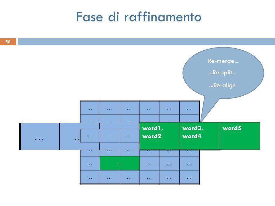 50 word1, word2, word3, word4, word5 word1, word2, word3 word4, word5 word1, word2, word 3 word4, word5 NULL Re-merge......Re-split...