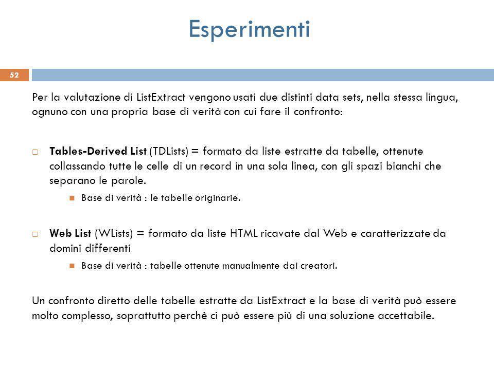 52 Per la valutazione di ListExtract vengono usati due distinti data sets, nella stessa lingua, ognuno con una propria base di verità con cui fare il