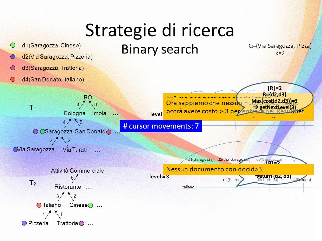 Strategie di ricerca Binary search Attività Commerciale Ristorante Cinese Pizzeria Trattoria … Italiano … … T2T2 6 3 2 1 1 Q=(Via Saragozza, Pizza) k=