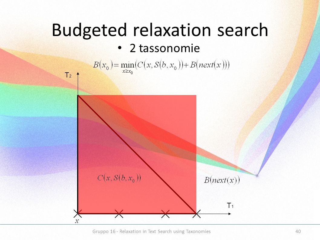 Gruppo 16 - Relaxation in Text Search using Taxonomies Budgeted relaxation search T2T2 T1T1 40 2 tassonomie