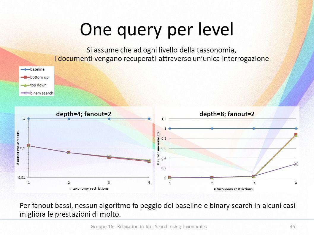 One query per level Si assume che ad ogni livello della tassonomia, i documenti vengano recuperati attraverso ununica interrogazione Per fanout bassi,