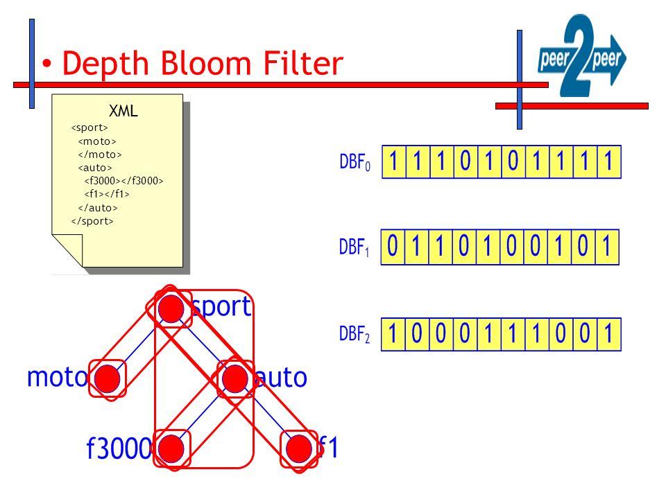 Depth Bloom Filter XML