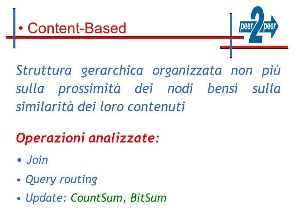 Content-Based Struttura gerarchica organizzata non più sulla prossimità dei nodi bensì sulla similarità dei loro contenuti Operazioni analizzate: Join Query routing Update: CountSum, BitSum