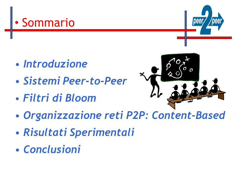 Sommario Introduzione Sistemi Peer-to-Peer Filtri di Bloom Organizzazione reti P2P: Content-Based Risultati Sperimentali Conclusioni