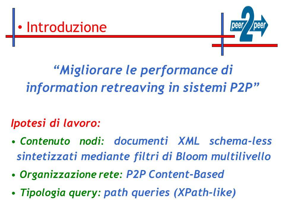 Introduzione Migliorare le performance di information retreaving in sistemi P2P Ipotesi di lavoro: Contenuto nodi: documenti XML schema-less sintetizzati mediante filtri di Bloom multilivello Organizzazione rete: P2P Content-Based Tipologia query: path queries (XPath-like)