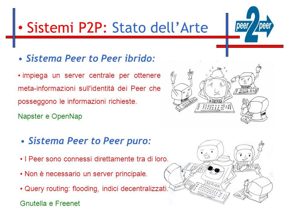 Sistemi P2P: Stato dellArte Sistema Peer to Peer ibrido: impiega un server centrale per ottenere meta-informazioni sull identità dei Peer che posseggono le informazioni richieste.