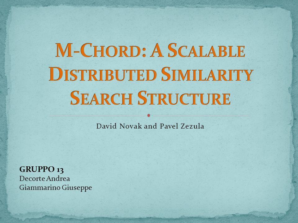 Nodo responsabile per mchord(q) cerca nel cluster C i a cui appartiene q 1.