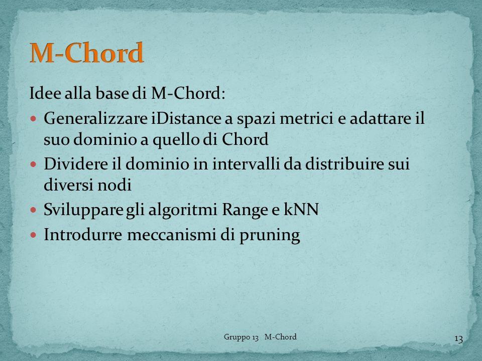 Idee alla base di M-Chord: Generalizzare iDistance a spazi metrici e adattare il suo dominio a quello di Chord Dividere il dominio in intervalli da di