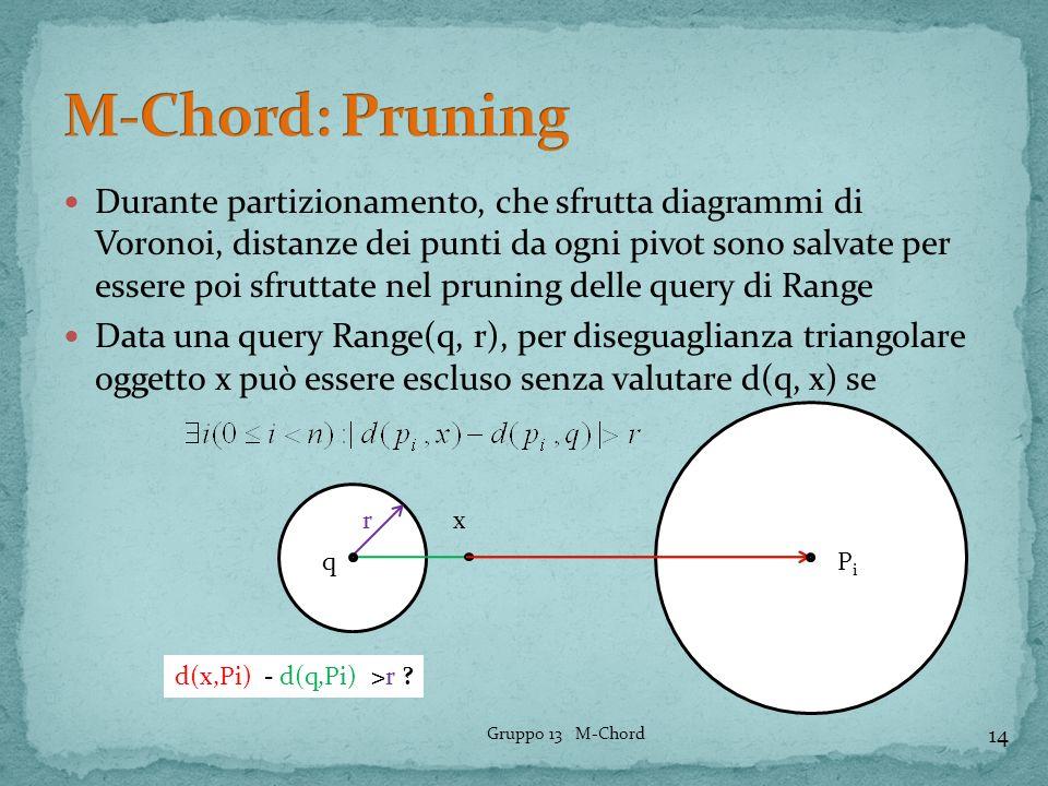 Durante partizionamento, che sfrutta diagrammi di Voronoi, distanze dei punti da ogni pivot sono salvate per essere poi sfruttate nel pruning delle qu