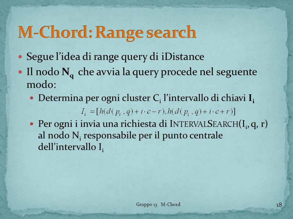 Segue lidea di range query di iDistance Il nodo N q che avvia la query procede nel seguente modo: Determina per ogni cluster C i lintervallo di chiavi