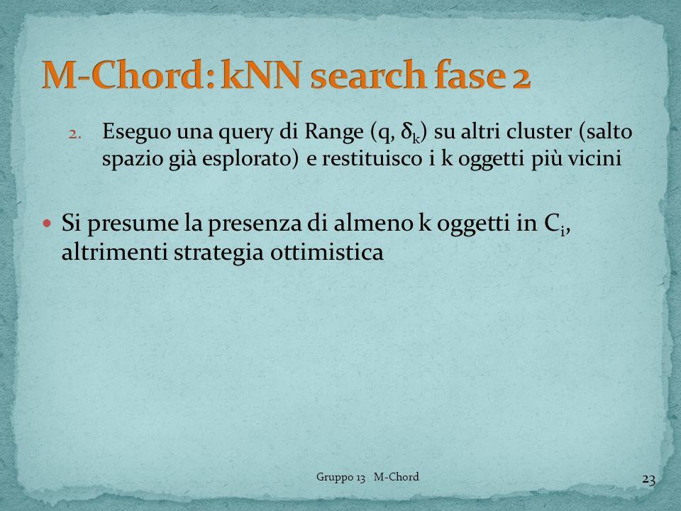 2. Eseguo una query di Range (q, δ k ) su altri cluster (salto spazio già esplorato) e restituisco i k oggetti più vicini Si presume la presenza di al