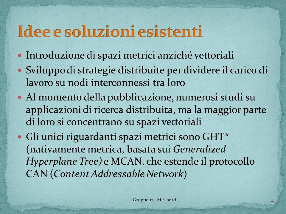 Introduzione di spazi metrici anziché vettoriali Sviluppo di strategie distribuite per dividere il carico di lavoro su nodi interconnessi tra loro Al