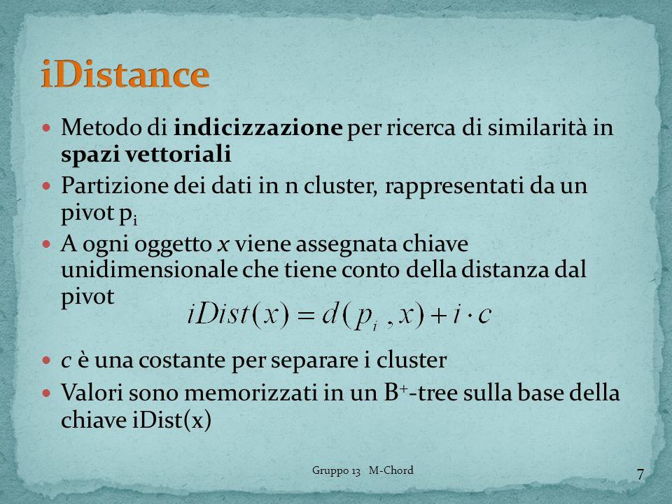 Metodo di indicizzazione per ricerca di similarità in spazi vettoriali Partizione dei dati in n cluster, rappresentati da un pivot p i A ogni oggetto