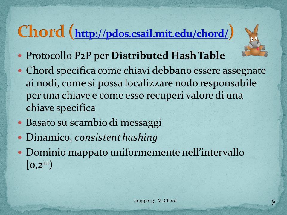 Protocollo P2P per Distributed Hash Table Chord specifica come chiavi debbano essere assegnate ai nodi, come si possa localizzare nodo responsabile pe